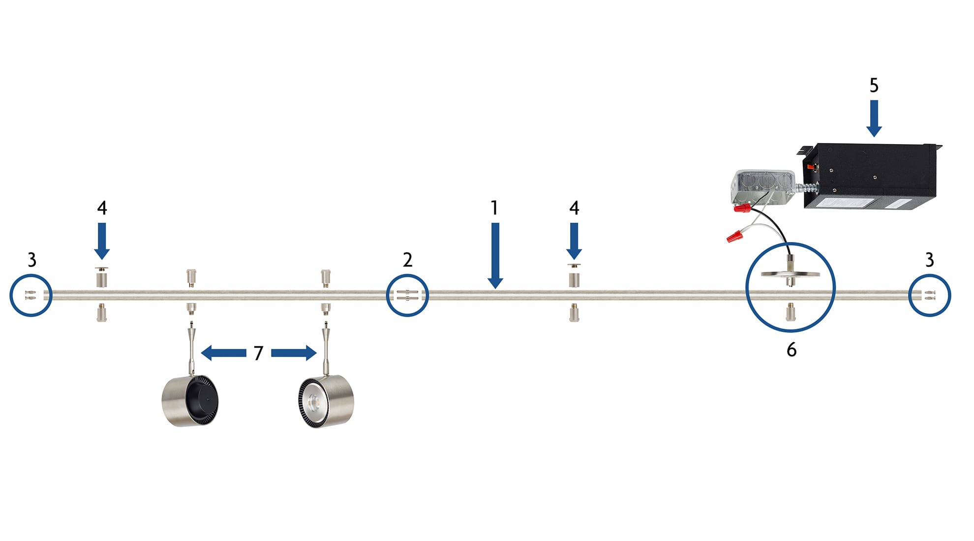 The Anatomy of a Monorail System
