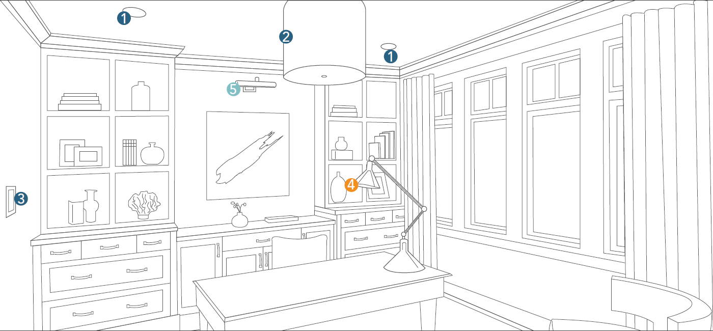 How To Light A Room Lighting Planning By At Lumens