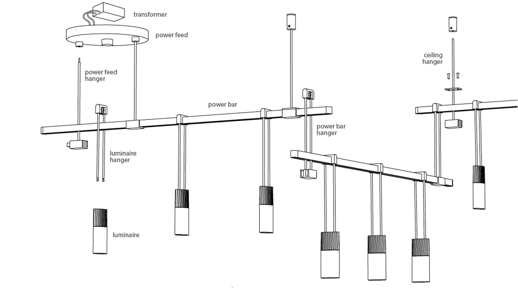 Elements of the SONNEMAN Suspenders System