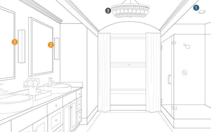 Bathroom Lighting Planner