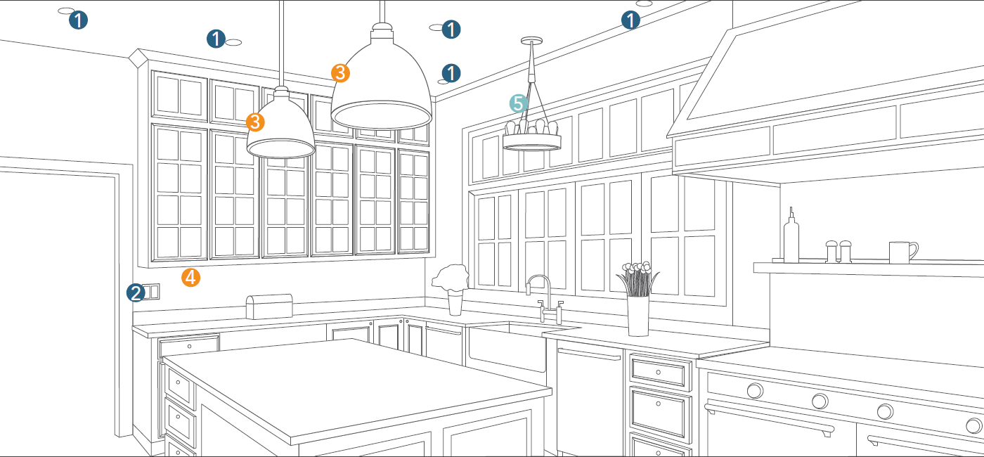 Kitchen Lighting Ideas Planner At Lumens