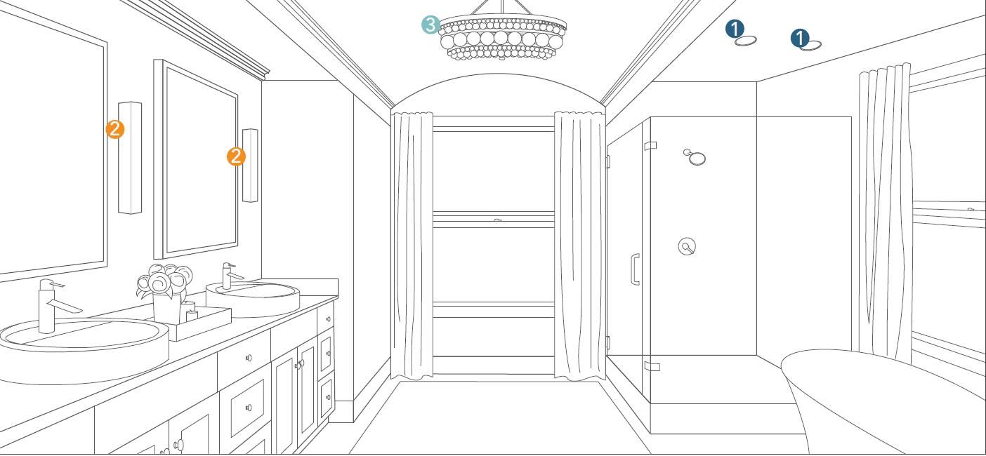 Bathroom Lighting Planner