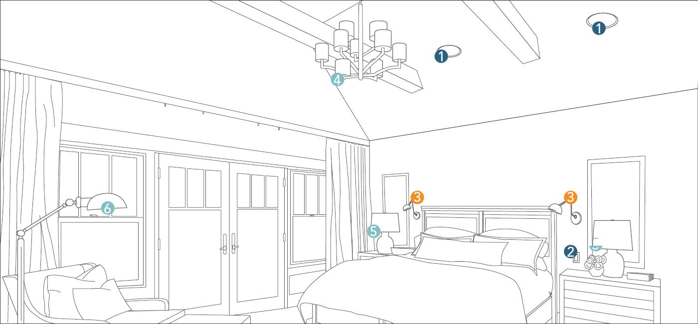 Bedroom Lighting Planner