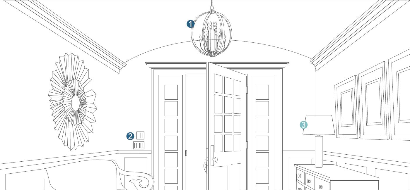 Entry & Foyer Lighting Planner