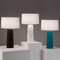 Floor and Table Lamps Console Lamps